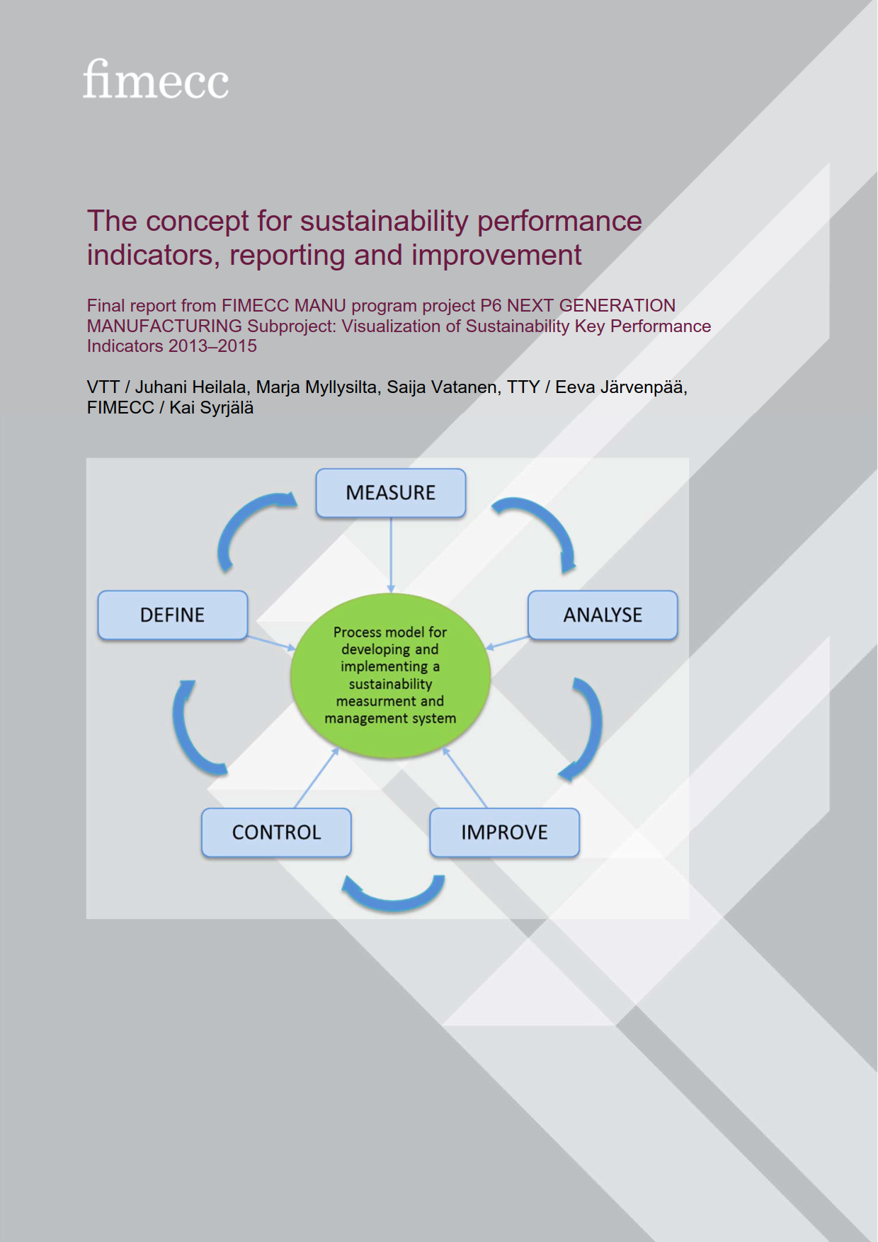 The concept for sustainability performance indicators